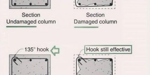 hook135